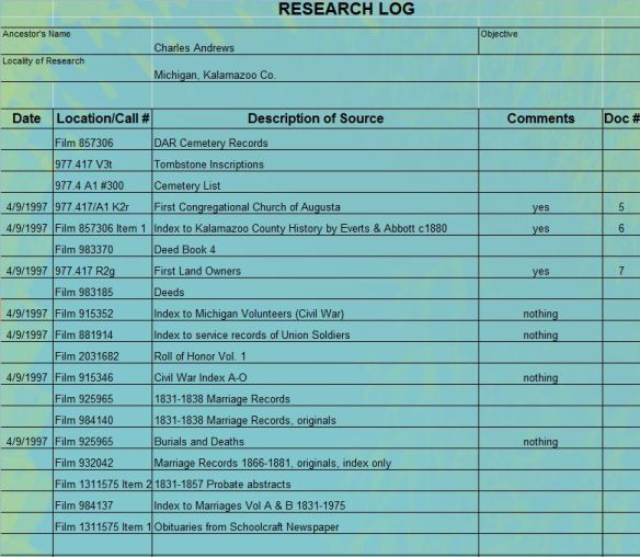 research log example